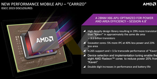 "Next-Generation AMD APUs, Code- Named ""Carrizo,"" Focus On Efficiency"